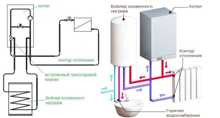Подключение бойлера косвенного нагрева к жидкотопливному котлу