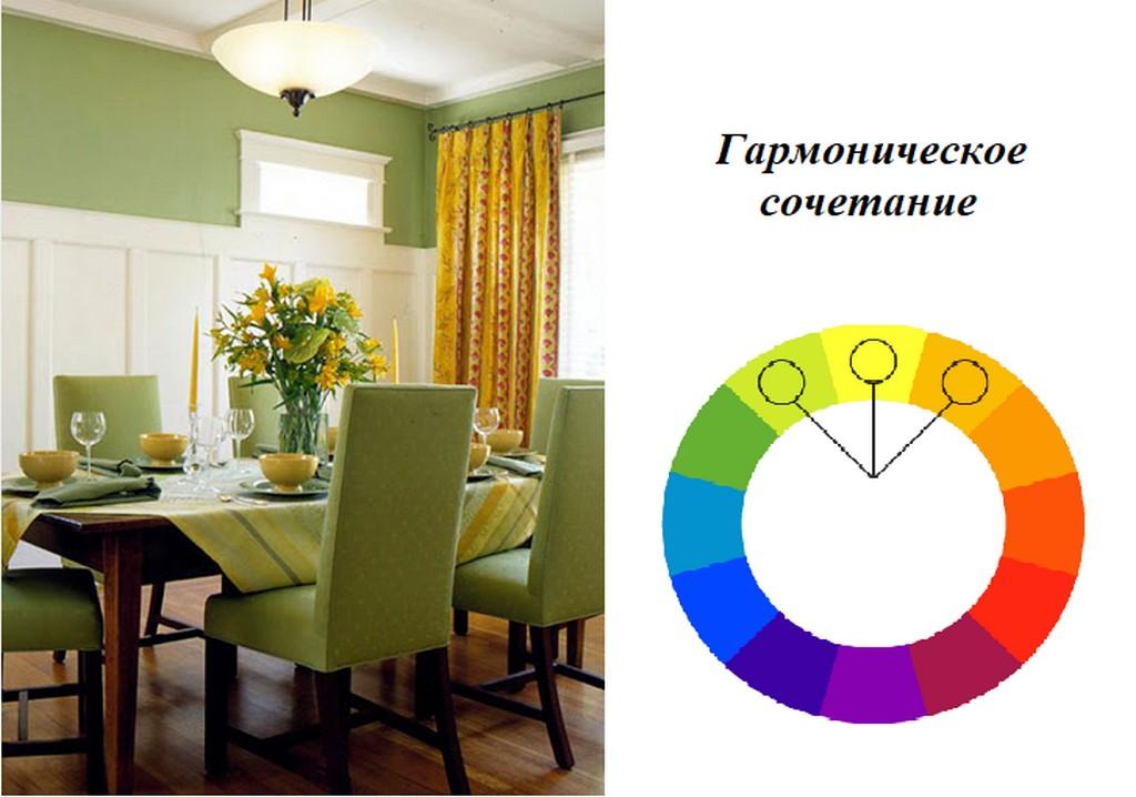 Кухня-гостиная 20 кв м в зеленых тонах