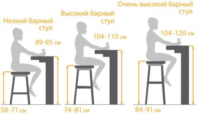Памятка по выбору стульев