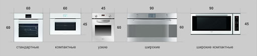 Размеры кухонных шкафов - стандарт высоты и глубины